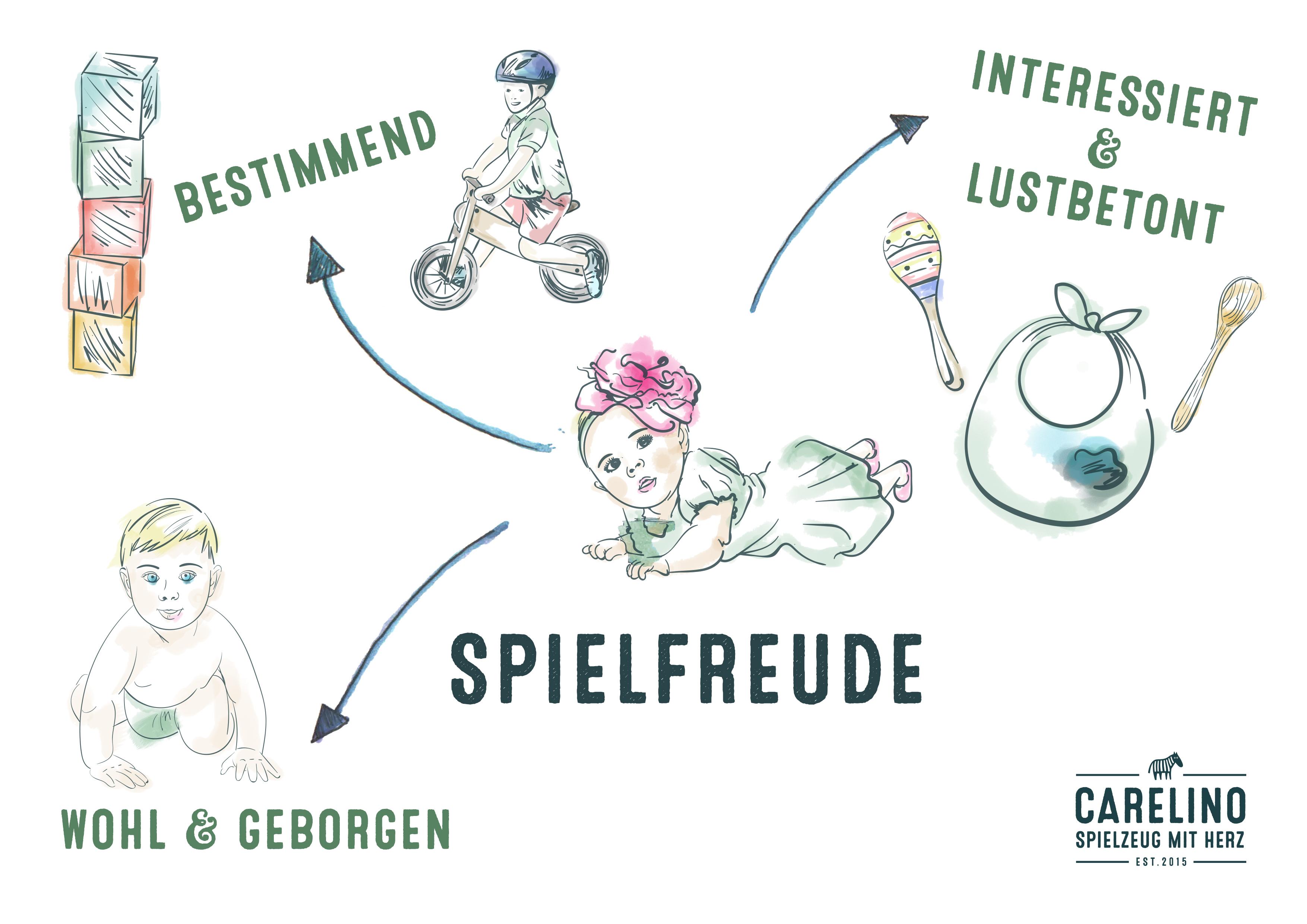 SPIELFREUDE_Blog_Illustration